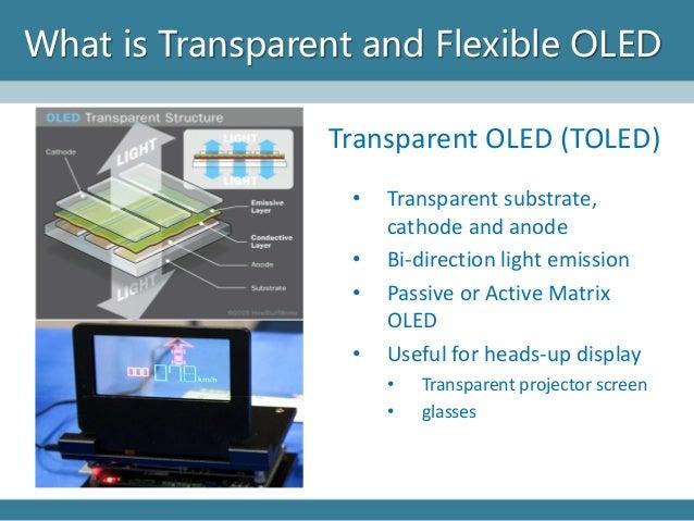 Samsung's transparent and flexible display Slide 3