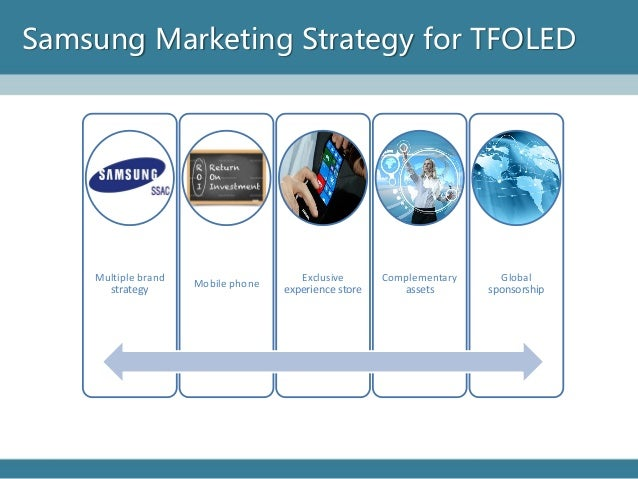 marketing strategy samsung mobile phone Samsung mobile vision & strategies jk shin  samsung electronics  such statements that describe the company's business strategy, outlook,.