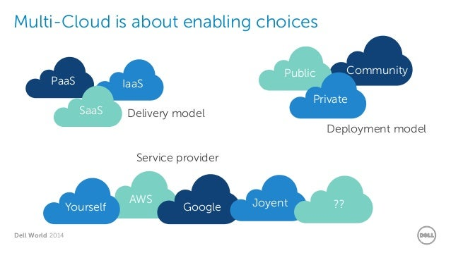 Conquering cloud chaos: Simplifying and centralizing multi
