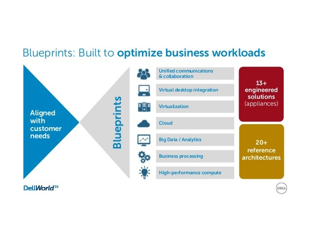 Dell enterprise blueprints and solutions for channel partners blueprints malvernweather Choice Image