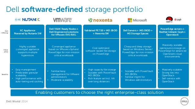 Achieving efficiencies through software-defined storage