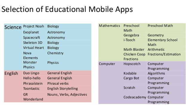 Evaluating Educational Mobile Apps with Preservice Teachers
