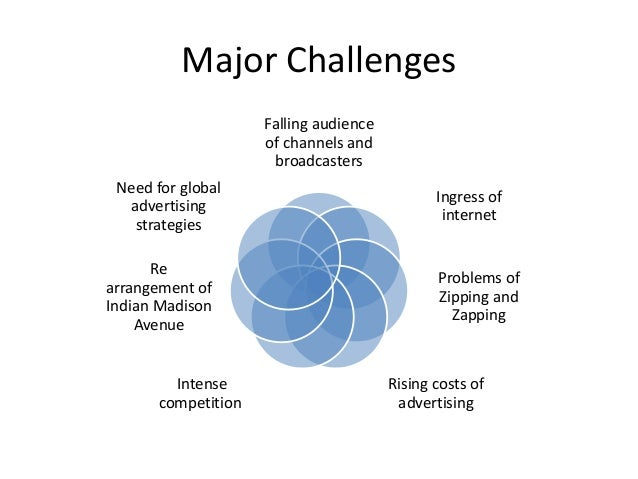 Major Challenges Falling audience of channels and broadcasters Ingress of internet Problems of Zipping and Zapping Rising ...