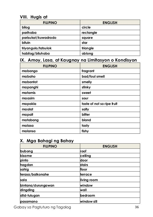 Mtb mle tagalog ortograpiya1 for Terrace ng bahay