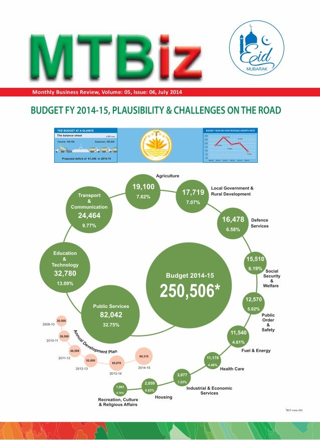 Volume: 05 | Issue: 06 | July 2014 MTBiz 1 Disclaimer: MTBiz is printed for non-commercial & selected individual-level dis...