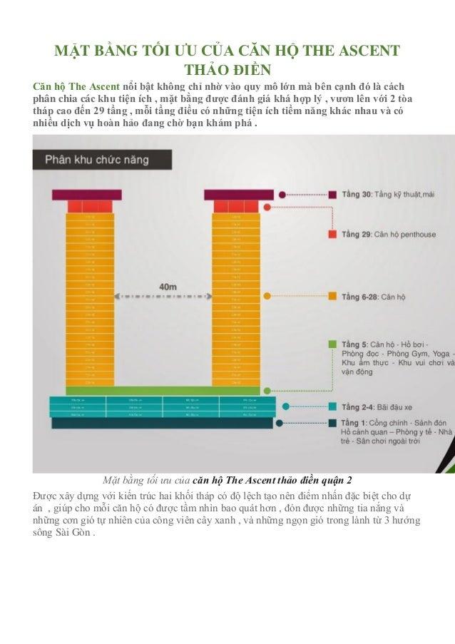 MẶT BẰNG TỐI ƯU CỦA CĂN HỘ THE ASCENT THẢO ĐIỀN Căn hộ The Ascent nổi bật không chỉ nhờ vào quy mô lớn mà bên cạnh đó là c...