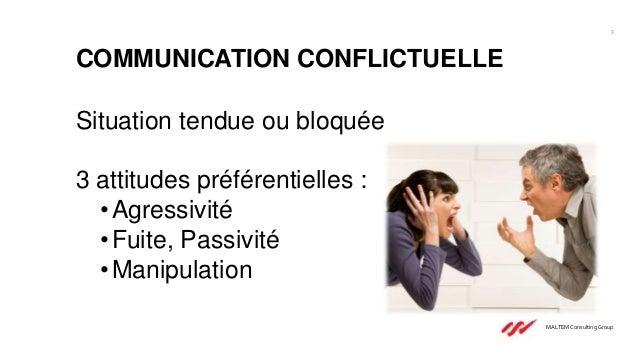 Introduction à la Communication Non Violente Slide 3