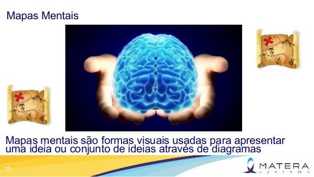 13 Mapas Mentais Mapas mentais são formas visuais usadas para apresentar uma ideia ou conjunto de ideias através de diagra...