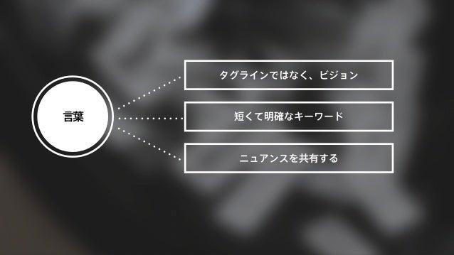 企業 / 配信者顧客 / 利用者