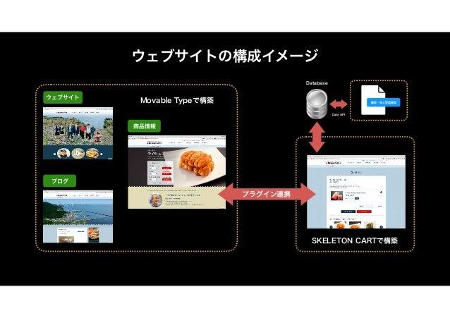500g(250g✕2) 500g 1kg 商品ページに カテゴリアーカイブを利用 公開URL /item/karashi-mentaiko/ ブログ記事は 商品名や価格など、 商品のデータのみを格納 記事アーカイブは 存在しない