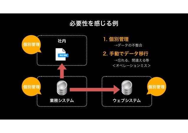 商品情報 社内 業務システム ウェブシステム 一元管理することの本質 商品情報は唯一である 一元管理