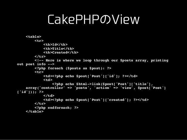 "MTCakeのView <mt:cake:loop model=""Post"">! <mt:ignore>! or <mt:cake:loop model=""Post"" stash=""posts"">! </mt:ignore>! <mt:if n..."