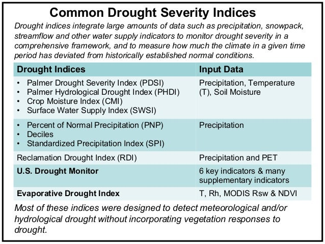 Most of these indices were designed to detect meteorological and/orhydrological drought without incorporating vegetation r...