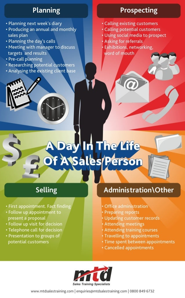 A Day In The Life Of A Sales Person
