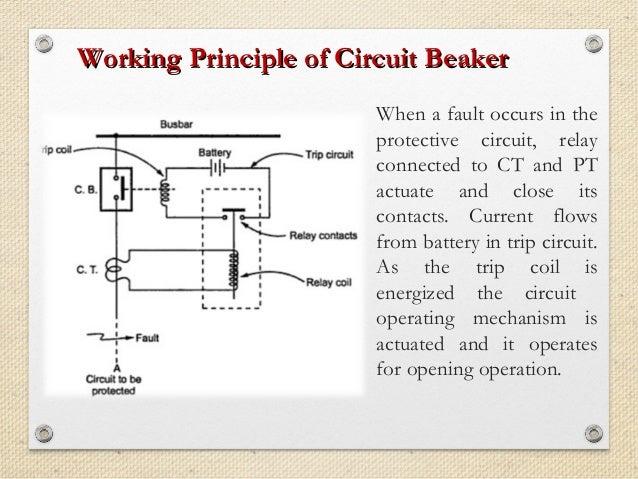 Sf6 Circuit Breaker Diagram | Air Blast Sf6 Circuit Breaker Design And Construction