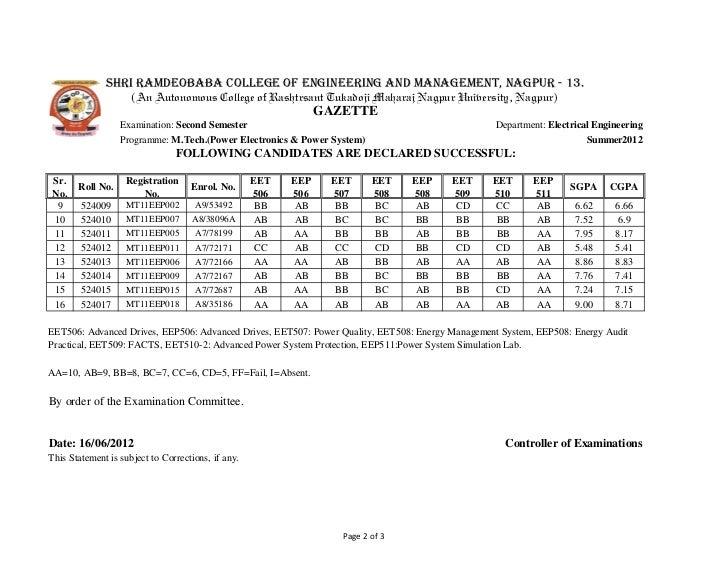 SHRI RAMDEOBABA COLLEGE OF ENGINEERING AND MANAGEMENT, NAGPUR - 13.                 (An Autonomous College of Rashtrsant T...