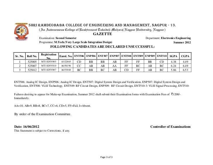 SHRI RAMDEOBABA COLLEGE OF ENGINEERING AND MANAGEMENT, NAGPUR - 13.                 (An Autonomous College of Rashtrasant ...