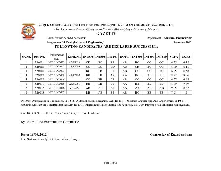 SHRI RAMDEOBABA COLLEGE OF ENGINEERING AND MANAGEMENT, NAGPUR - 13.                            (An Autonomous College of R...