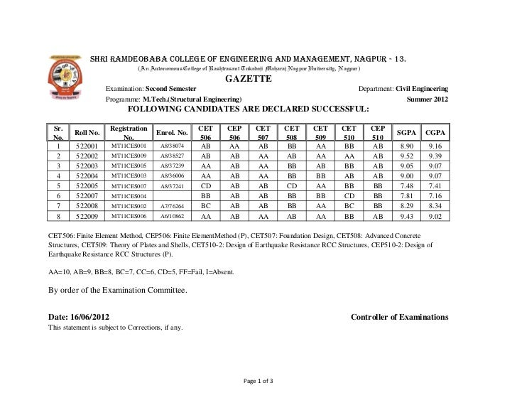SHRI RAMDEOBABA COLLEGE OF ENGINEERING AND MANAGEMENT, NAGPUR - 13.                                (An Autonomous College ...