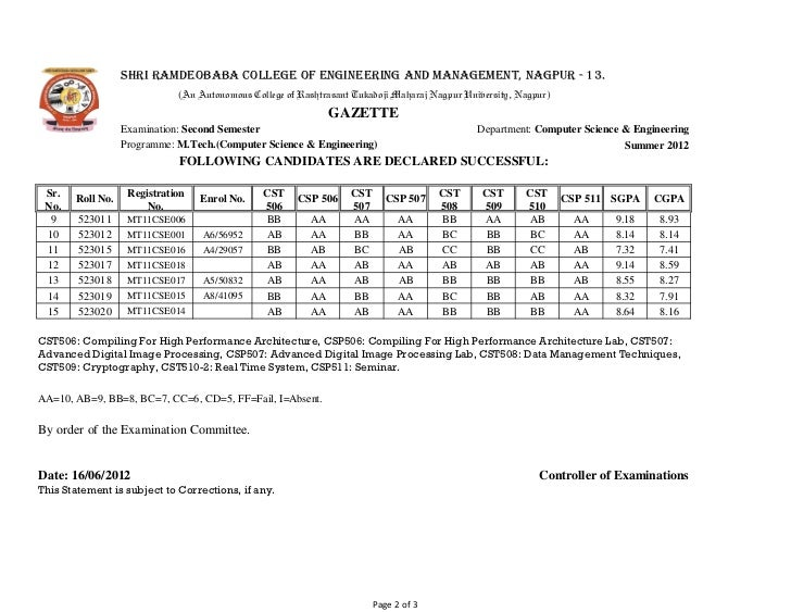 SHRI RAMDEOBABA COLLEGE OF ENGINEERING AND MANAGEMENT, NAGPUR - 13.                             (An Autonomous College of ...