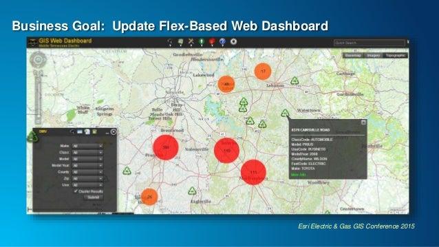Business Goal: Update Flex-Based Web Dashboard Esri Electric & Gas GIS Conference 2015