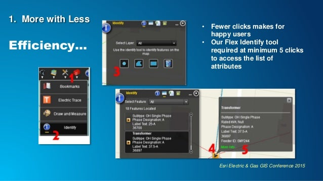 Esri Electric & Gas GIS Conference 2015 1. More with Less • Fewer clicks makes for happy users • Our Flex Identify tool re...