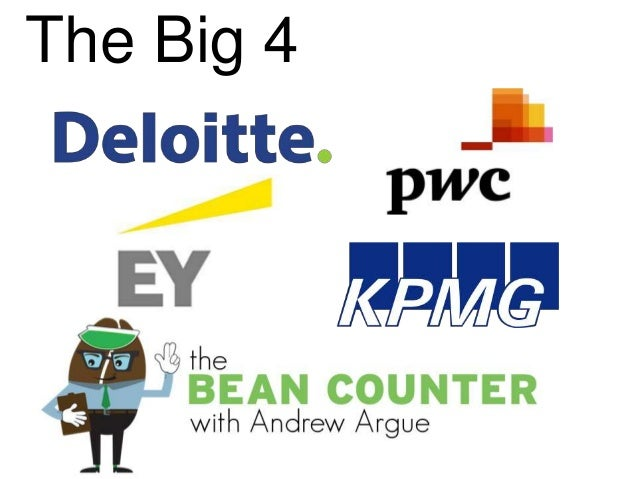 who are the big 4 accounting firms