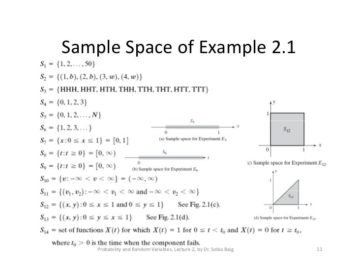 Mth263 lecture 2