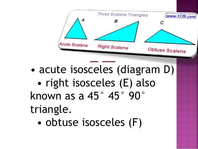 • acute isosceles (diagram D) • right isosceles (E) also known as a 45° 45° 90° triangle. • obtuse isosceles (F)
