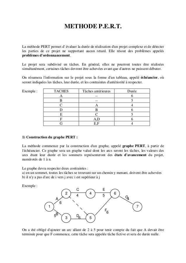 METHODE P.E.R.T. La méthode PERT permet d' évaluer la durée de réalisation d'un projet complexe et de détecter les parties...