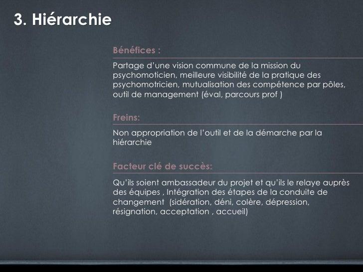 3. Hiérarchie                Bénéfices :                Partage d'une vision commune de la mission du                psych...