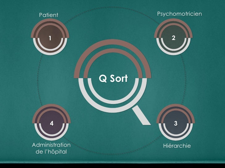 Patient                 Psychomotricien     1                         2                 Q Sort      4                     ...