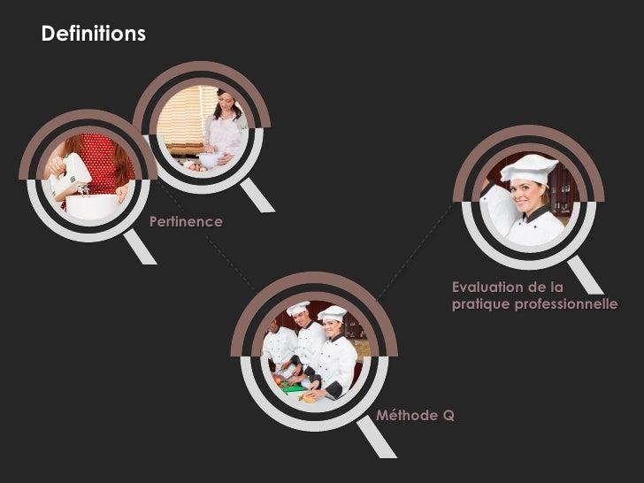 Definitions              Pertinence                                   Evaluation de la                                   p...
