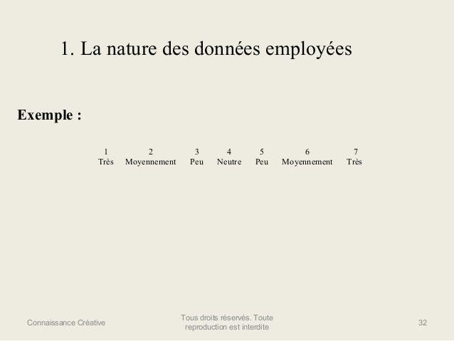 1. La nature des données employées Exemple : 1 Très  Connaissance Créative  2 Moyennement  3 Peu  4 Neutre  5 Peu  Tous dr...