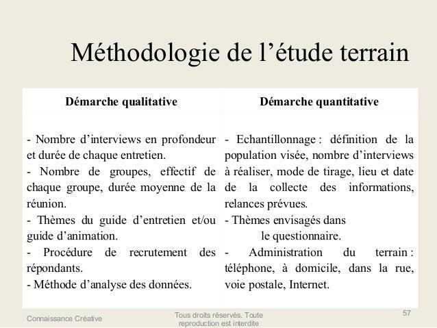Méthodologie de l'étude terrain Démarche qualitative  Démarche quantitative  - Nombre d'interviews en profondeur et durée ...