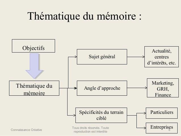 Thématique du mémoire : Objectifs Sujet général  Thématique du mémoire  Actualité, centres d'intérêts, etc.  Angle d'appro...