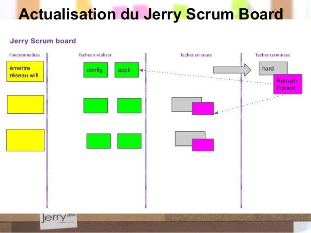 émettre réseau wifi émettre réseau wifi config appli hard Actualisation du Jerry Scrum Board Romain Florent