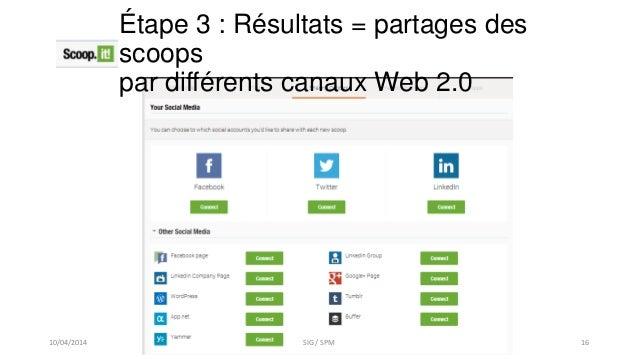 Étape 3 : Résultats = partages des scoops par différents canaux Web 2.0 10/04/2014 SIG / SPM 16