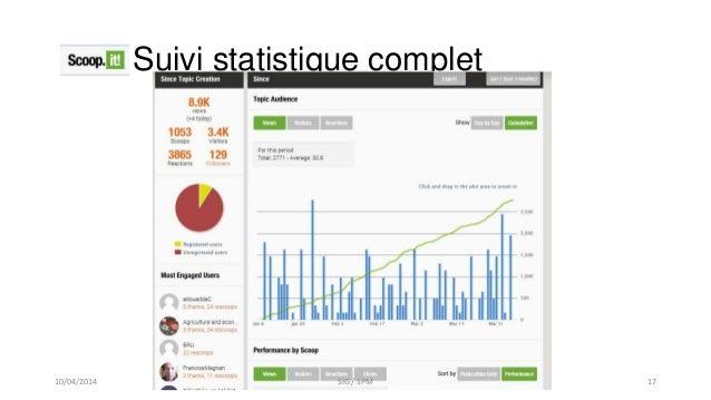 Suivi statistique complet 10/04/2014 SIG / SPM 17