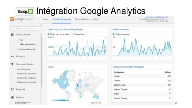 Intégration Google Analytics 10/04/2014 SIG / SPM 18