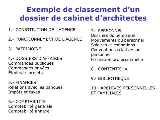 m u00e9thodologie classement dossier archives