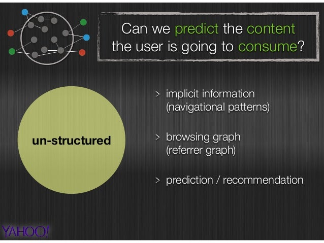 Browse Graph on News Predicting News Articles Consumption