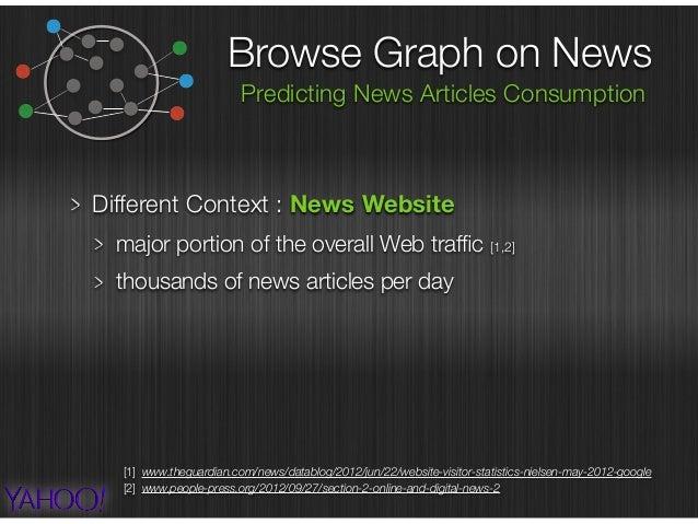 [1] www.theguardian.com/news/datablog/2012/jun/22/website-visitor-statistics-nielsen-may-2012-google [2] www.people-press....
