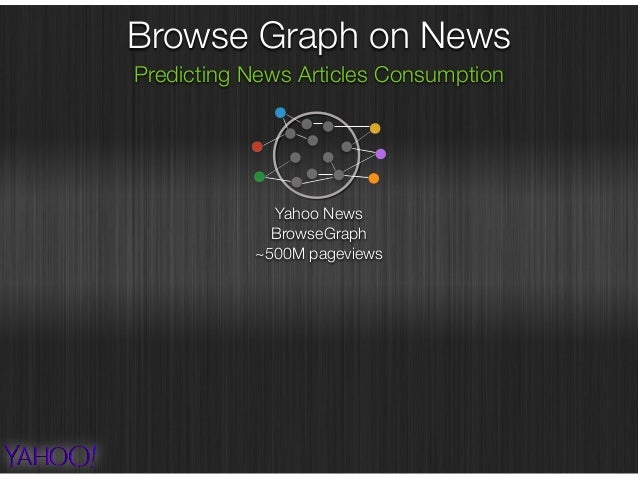 Browse Graph on News Predicting News Articles Consumption Yahoo News BrowseGraph ~500M pageviews Social Network Search Eng...