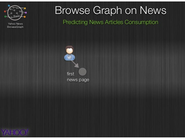 Browse Graph on News Predicting News Articles ConsumptionYahoo News BrowseGraph first news page