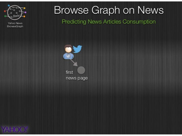 Browse Graph on News Predicting News Articles ConsumptionYahoo News BrowseGraph graph selection • ReferrerGraph [ref] first...