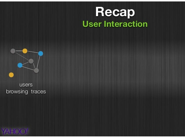 users  browsing traces BrowseGraph Recap User Interaction