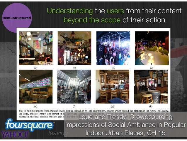 """"""" the users are always leaving Loud and Trendy: Crowdsourcing Impressions of Social Ambiance in Popular Indoor Urban Place..."""