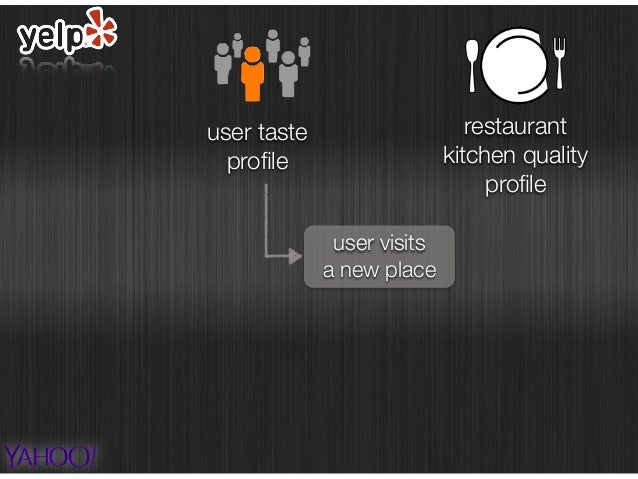 user taste profile restaurant kitchen quality profile user visits a new place