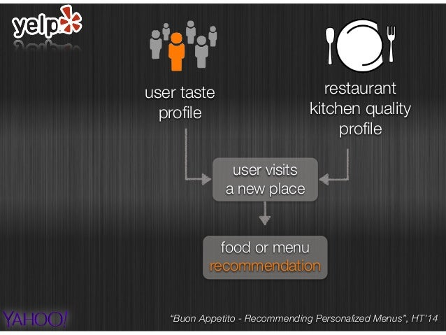 """user taste profile restaurant kitchen quality profile user visits a new place what the user likes the """"specialities"""" of the ..."""